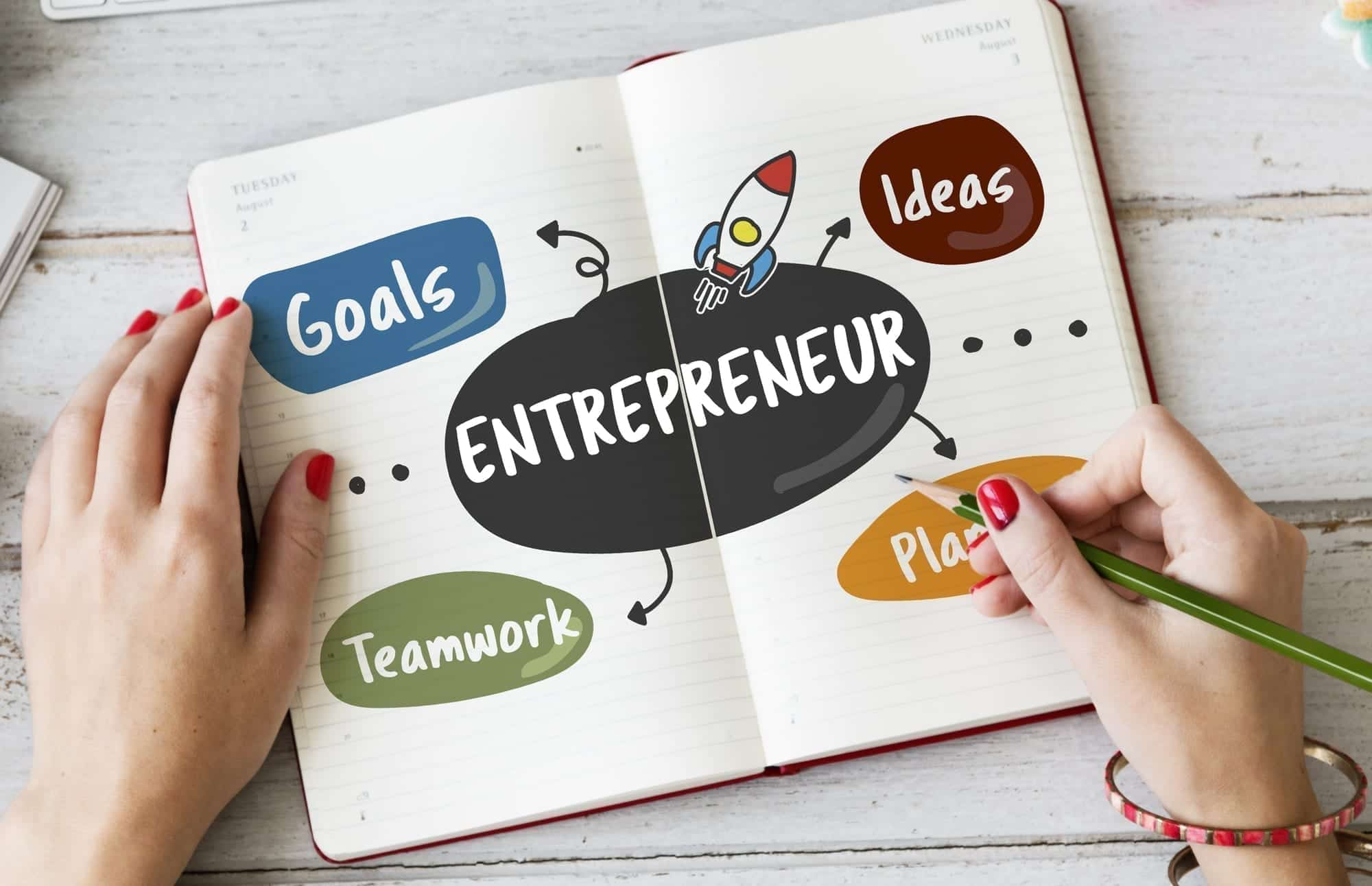 Easy Methods For Setting Business Goals